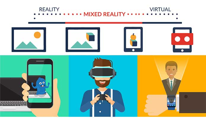 The Difference Between Virtual Reality, Augmented Reality And Mixed Reality 7
