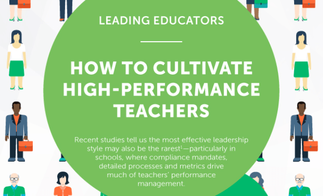 The importance of leadership in high-performing schools 5